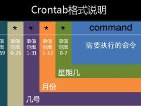 Linux定时任务Crontab命令
