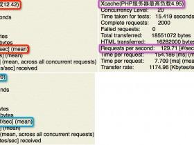 PHP与Xcache,Opcache,hhvm各加速工具的性能对比