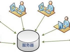 如何计算服务器的同时在线承受访问人数
